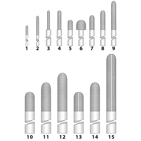 Router - Straight - Round Tip